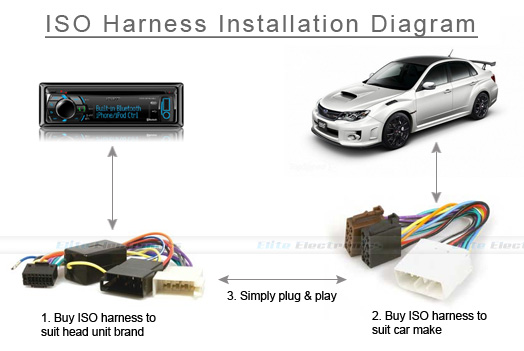 Sony To Iso Harness 12 Pin App8sp